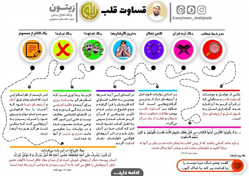 infographic-ghesavat-02